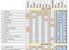 MSXdev'18 resultados