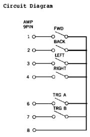 Joystick Port | MSX Resource Center (Page 1/5)