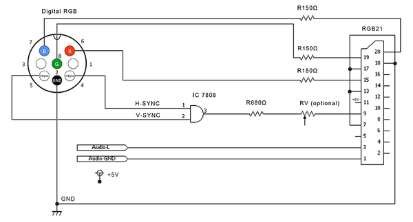 Px Digitalrgb To Rgb Diagram